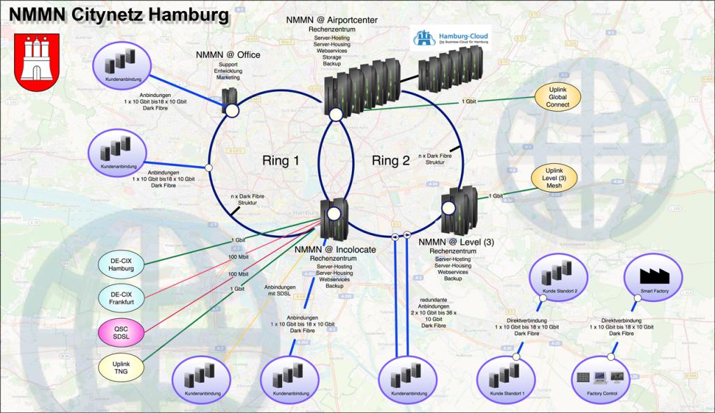 NMMN-Citynetz-Hamburg
